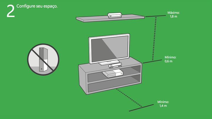 Voilà Comment Placer Son Kinect Avec Sa Xbox One Page 1
