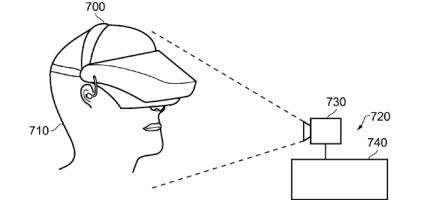 Un dispositif de réalité virtuelle dans les plans de Sony