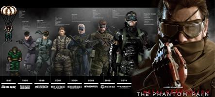 La saga Metal Gear intégralement résumée par un fan